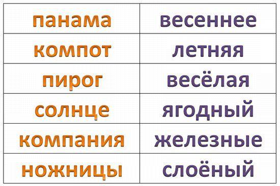 план конспект каллиграфии по букве к