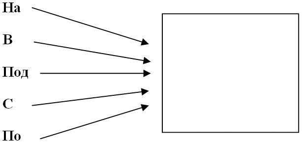 Объяснить значение предлога