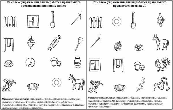 Артикуляционная гимнастика в картинках-схемах